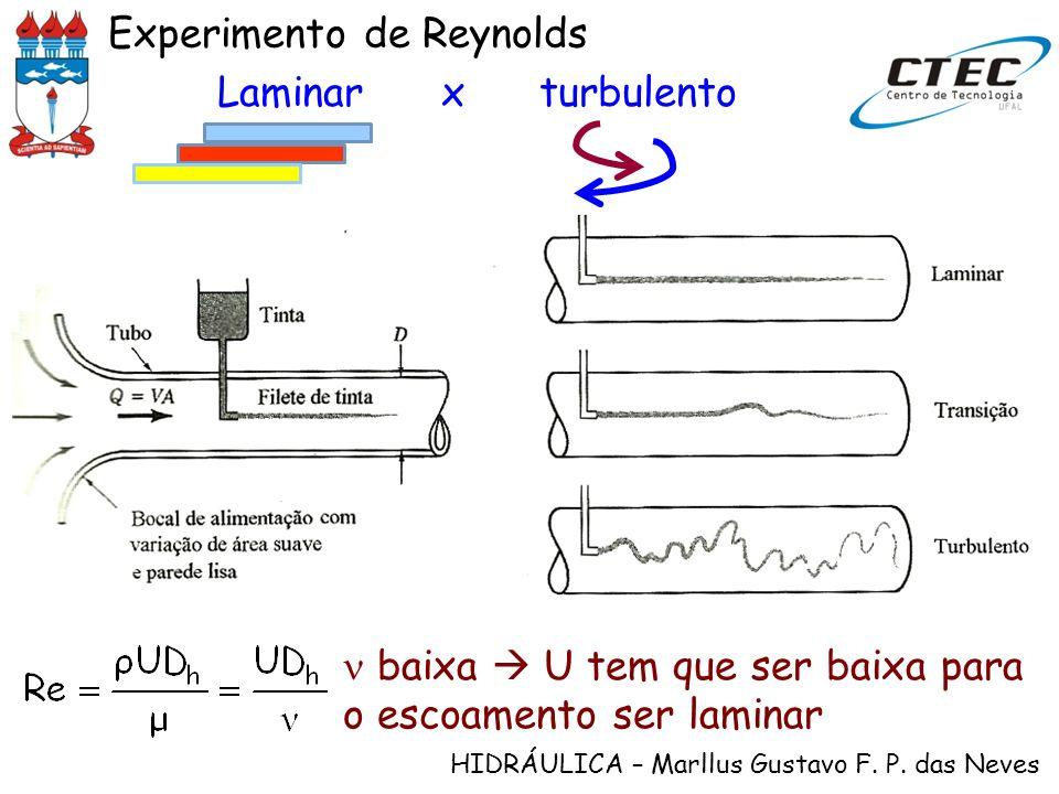 HIDRÁULICA – Marllus Gustavo F. P. das Neves Experimento de Reynolds Laminar x turbulento baixa U tem que ser baixa para o escoamento ser laminar