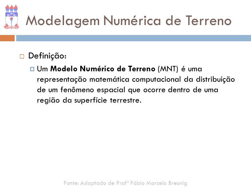 Fonte: Adaptado de Profº Fábio Marcelo Breunig Modelagem Numérica de Terreno Definição: Um Modelo Numérico de Terreno (MNT) é uma representação matemá