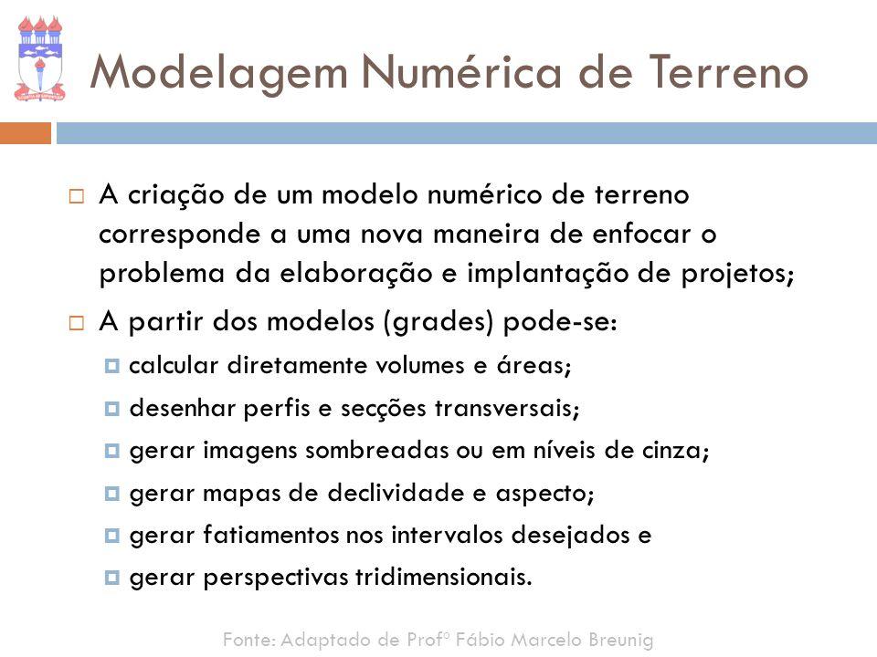 Fonte: Adaptado de Profº Fábio Marcelo Breunig Modelagem Numérica de Terreno A criação de um modelo numérico de terreno corresponde a uma nova maneira