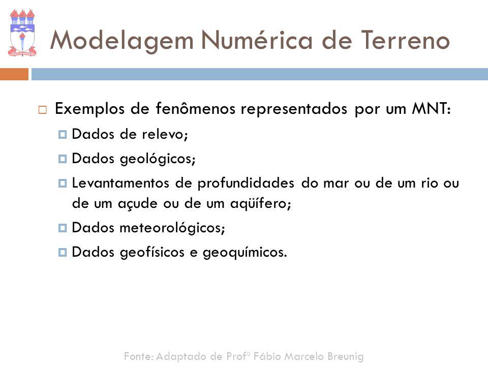 Fonte: Adaptado de Profº Fábio Marcelo Breunig Modelagem Numérica de Terreno Exemplos de fenômenos representados por um MNT: Dados de relevo; Dados ge