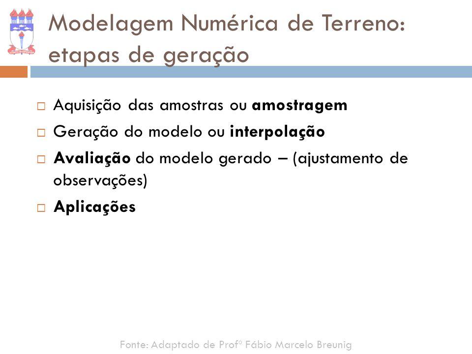 Modelagem Numérica de Terreno: etapas de geração Aquisição das amostras ou amostragem Geração do modelo ou interpolação Avaliação do modelo gerado – (