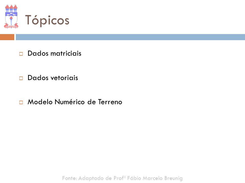 Fonte: Adaptado de Profº Fábio Marcelo Breunig Análises em MNT: cálculo de volumes