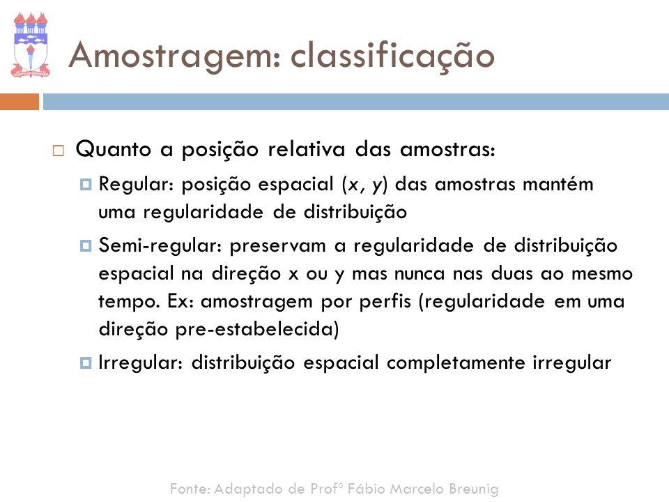 Amostragem: classificação Quanto a posição relativa das amostras: Regular: posição espacial (x, y) das amostras mantém uma regularidade de distribuiçã