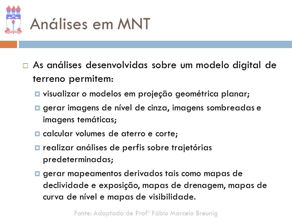 As análises desenvolvidas sobre um modelo digital de terreno permitem: visualizar o modelos em projeção geométrica planar; gerar imagens de nível de c