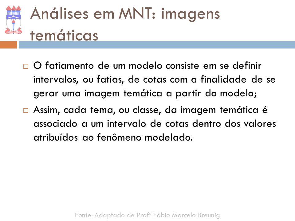 O fatiamento de um modelo consiste em se definir intervalos, ou fatias, de cotas com a finalidade de se gerar uma imagem temática a partir do modelo;