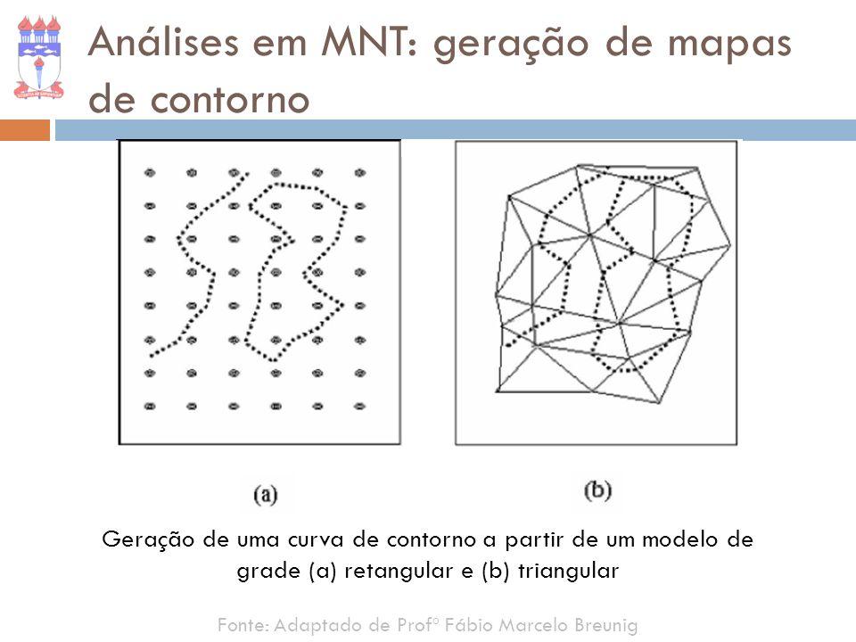 Fonte: Adaptado de Profº Fábio Marcelo Breunig Análises em MNT: geração de mapas de contorno Geração de uma curva de contorno a partir de um modelo de