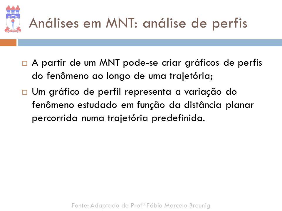 A partir de um MNT pode-se criar gráficos de perfis do fenômeno ao longo de uma trajetória; Um gráfico de perfil representa a variação do fenômeno est
