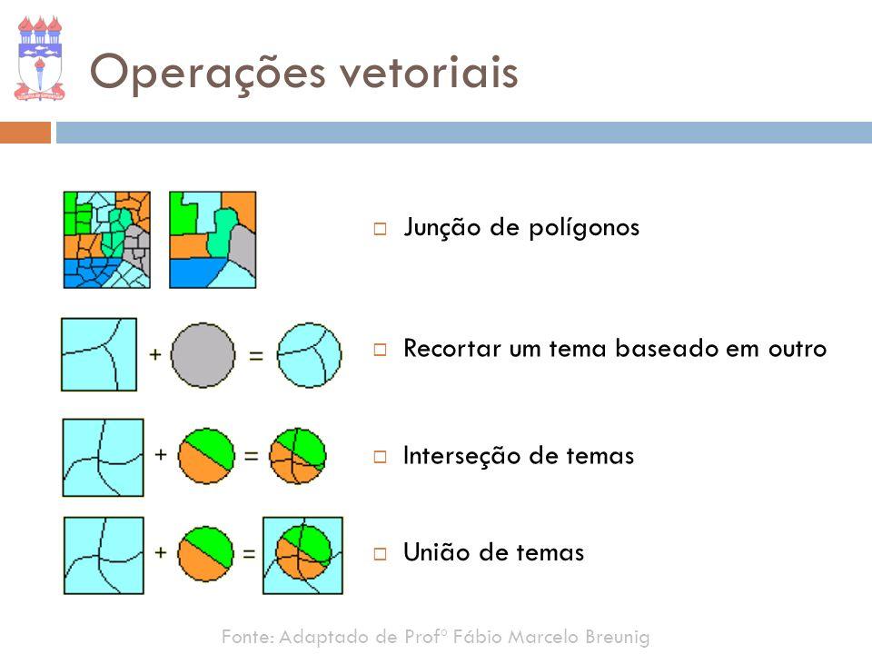 Junção de polígonos Fonte: Adaptado de Profº Fábio Marcelo Breunig Operações vetoriais Recortar um tema baseado em outro Interseção de temas União de