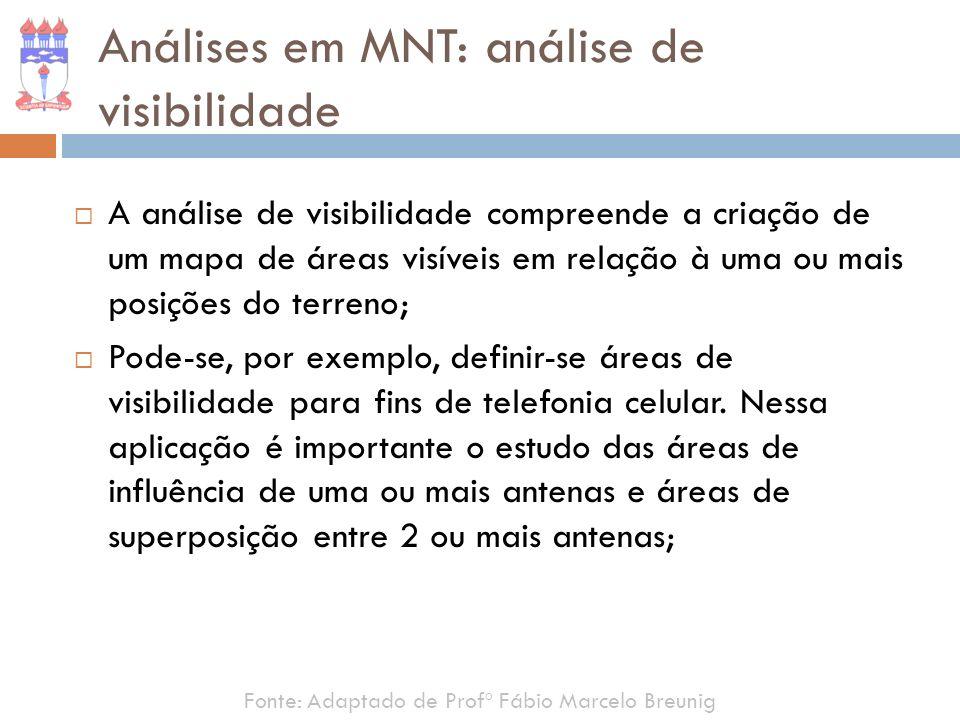 Fonte: Adaptado de Profº Fábio Marcelo Breunig Análises em MNT: análise de visibilidade A análise de visibilidade compreende a criação de um mapa de á