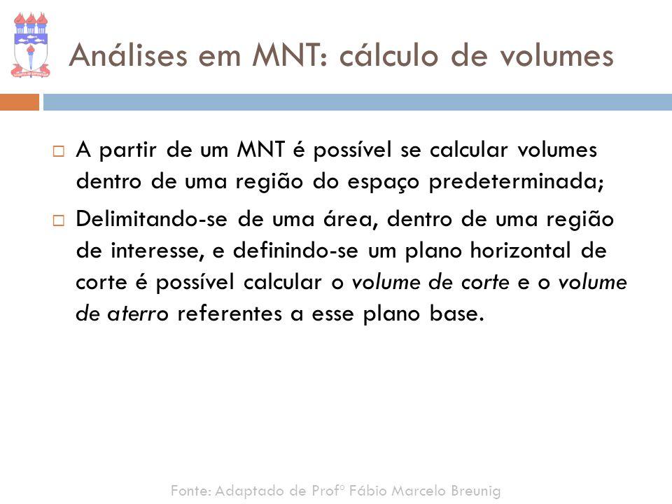 Fonte: Adaptado de Profº Fábio Marcelo Breunig Análises em MNT: cálculo de volumes A partir de um MNT é possível se calcular volumes dentro de uma reg
