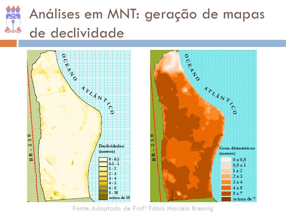 Fonte: Adaptado de Profº Fábio Marcelo Breunig Análises em MNT: geração de mapas de declividade