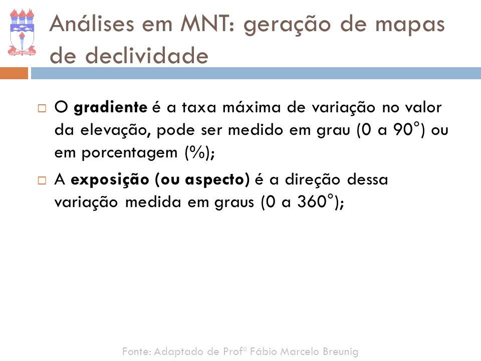 Fonte: Adaptado de Profº Fábio Marcelo Breunig Análises em MNT: geração de mapas de declividade O gradiente é a taxa máxima de variação no valor da el
