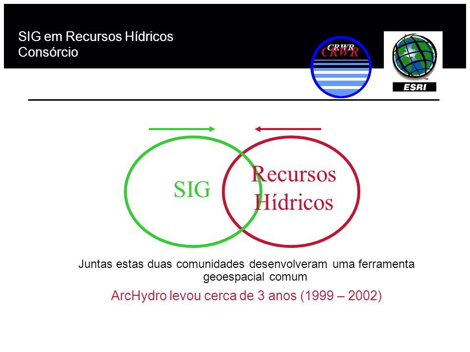 SIG em Recursos Hídricos Consórcio Juntas estas duas comunidades desenvolveram uma ferramenta geoespacial comum ArcHydro levou cerca de 3 anos (1999 –