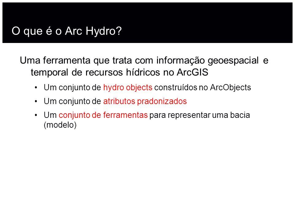 O que é o Arc Hydro? Uma ferramenta que trata com informação geoespacial e temporal de recursos hídricos no ArcGIS Um conjunto de hydro objects constr