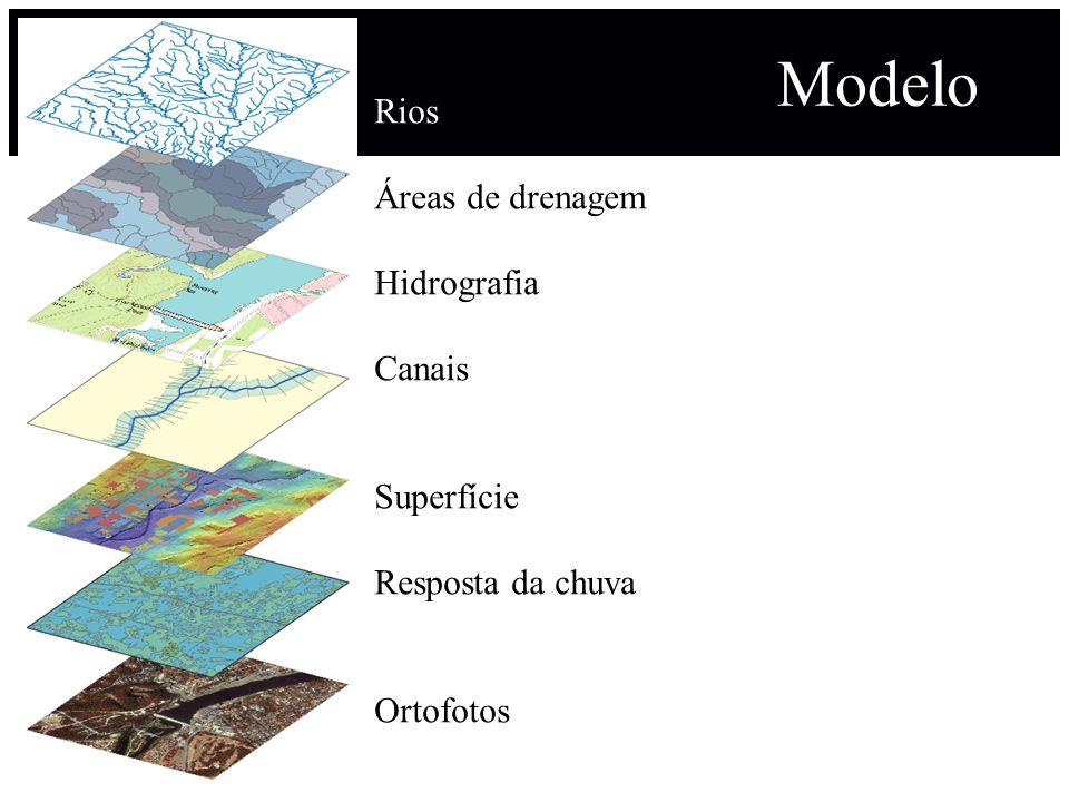 Rios Áreas de drenagem Hidrografia Canais Superfície Resposta da chuva Ortofotos Modelo