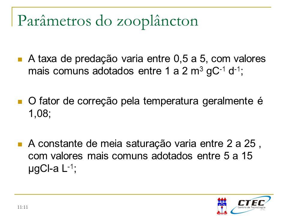 11:11 Parâmetros do zooplâncton A taxa de predação varia entre 0,5 a 5, com valores mais comuns adotados entre 1 a 2 m 3 gC -1 d -1 ; O fator de corre