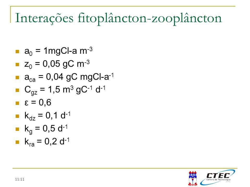 11:11 Interações fitoplâncton-zooplâncton a 0 = 1mgCl-a m -3 z 0 = 0,05 gC m -3 a ca = 0,04 gC mgCl-a -1 C gz = 1,5 m 3 gC -1 d -1 ε = 0,6 k dz = 0,1