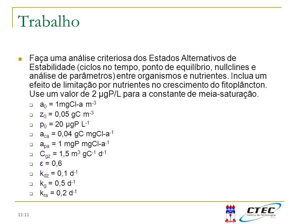 11:11 Trabalho Faça uma análise criteriosa dos Estados Alternativos de Estabilidade (ciclos no tempo, ponto de equilíbrio, nullclines e análise de par