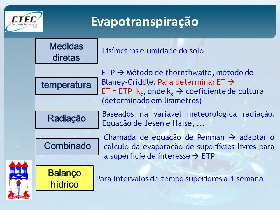 Lisímetros e umidade do solo ETP Método de thornthwaite, método de Blaney-Criddle. Para determinar ET ET = ETP. k c, onde k c coeficiente de cultura (