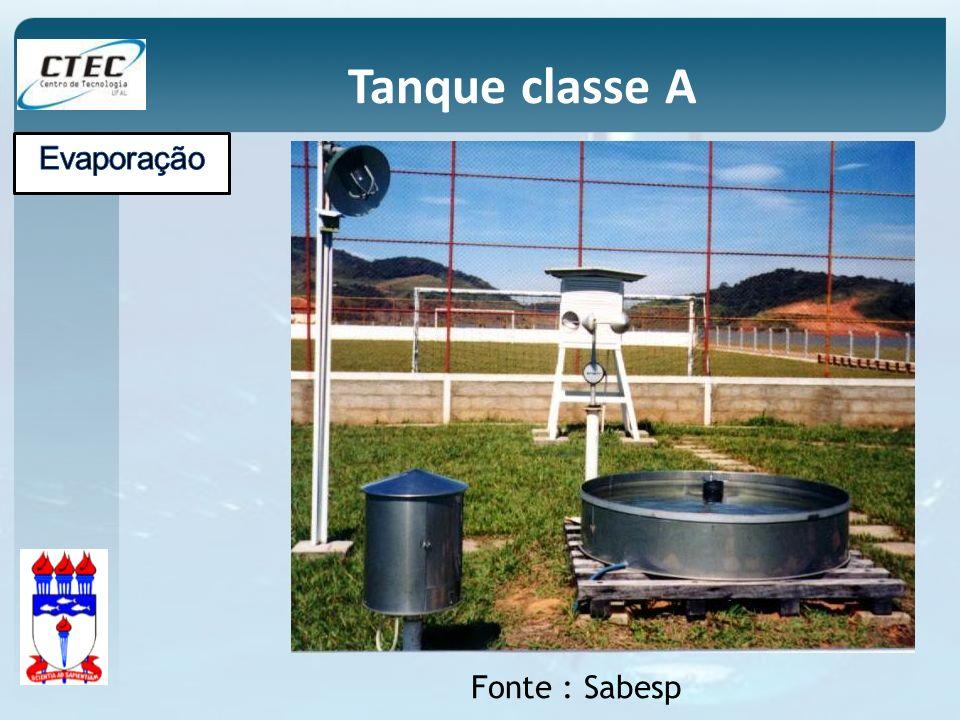 Tanque classe A Fonte : Sabesp
