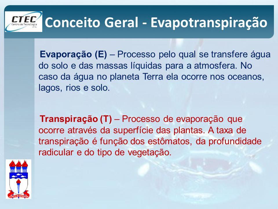 Evaporação (E) – Processo pelo qual se transfere água do solo e das massas líquidas para a atmosfera. No caso da água no planeta Terra ela ocorre nos