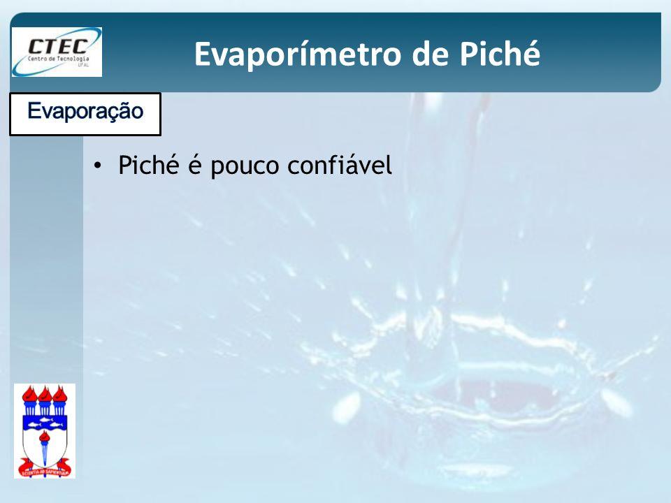 Piché é pouco confiável Evaporímetro de Piché