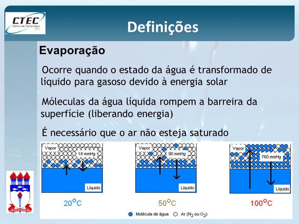 Penman - Monteith Fluxo de energia para o solo (G) Por simplicidade, G pode ser considerado nulo T d é a temperatura do solo no dia que se deseja calcular a ET T 3d é a temperatura do solo 3 dias antes Radiação líquida na superfície (R L ) S SUP é a radiação de atinge a superfície (MJ.m -2.s -1 ) – valor medido α é o albedo, parcela da radiação incidente que é refletida (depende do uso e da cobertura vegetal - tabelado)