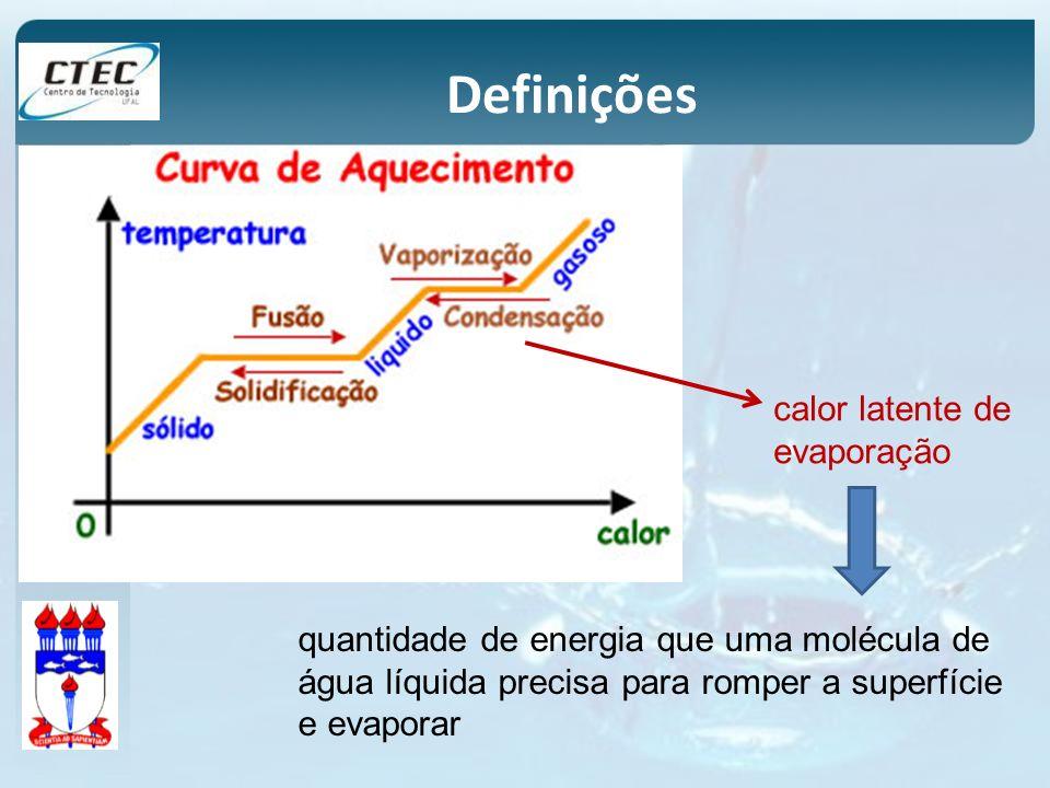 Massa específica do ar P A é a pressão atmosférica em kPa T é a temperatura do ar a 2m da superfície em ºC Massa específica do água T W é a temperatura da água em ºC