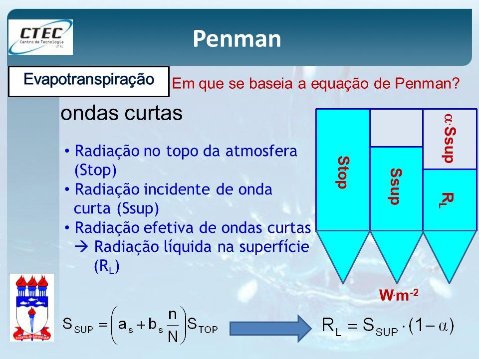 Penman Em que se baseia a equação de Penman? W. m -2 Radiação no topo da atmosfera (Stop) Radiação incidente de onda curta (Ssup) Radiação efetiva de