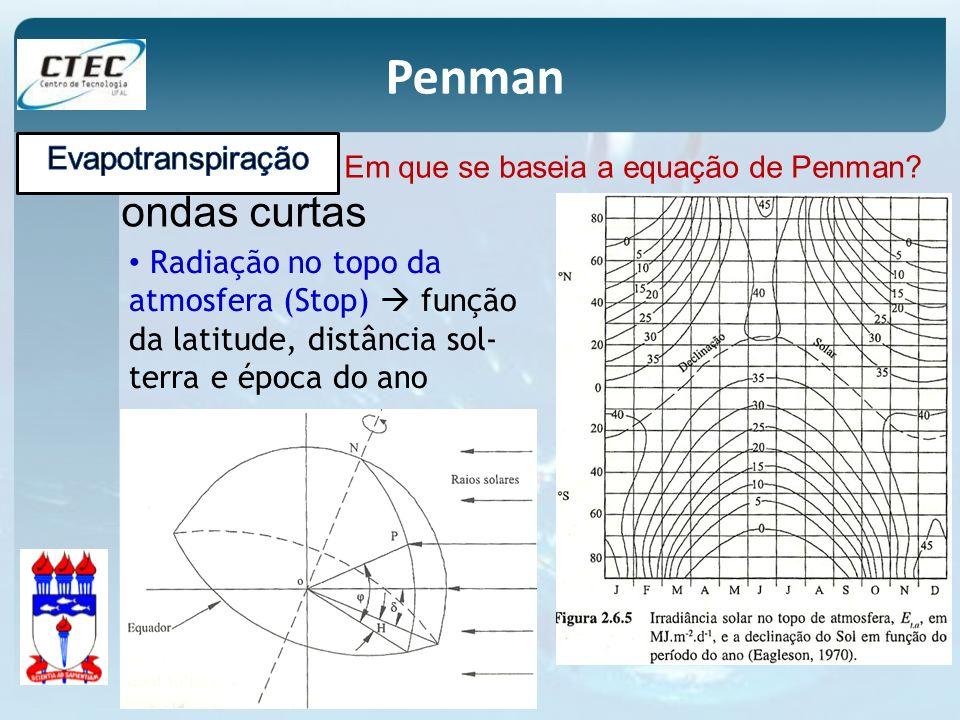 Penman Em que se baseia a equação de Penman? Radiação no topo da atmosfera (Stop) função da latitude, distância sol- terra e época do ano ondas curtas