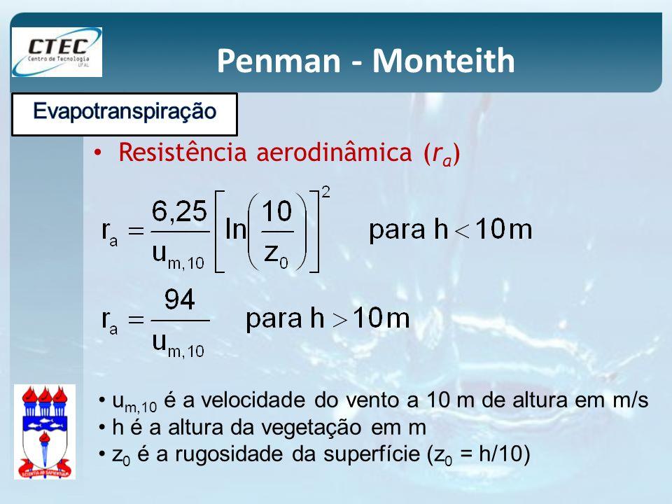 Penman - Monteith Resistência aerodinâmica (r a ) u m,10 é a velocidade do vento a 10 m de altura em m/s h é a altura da vegetação em m z 0 é a rugosi