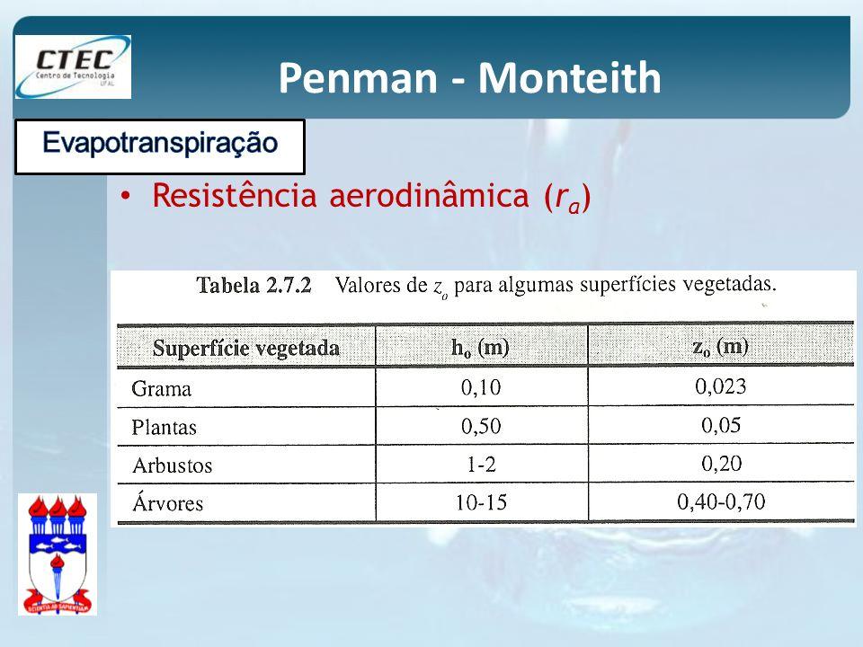 Penman - Monteith Resistência aerodinâmica (r a )