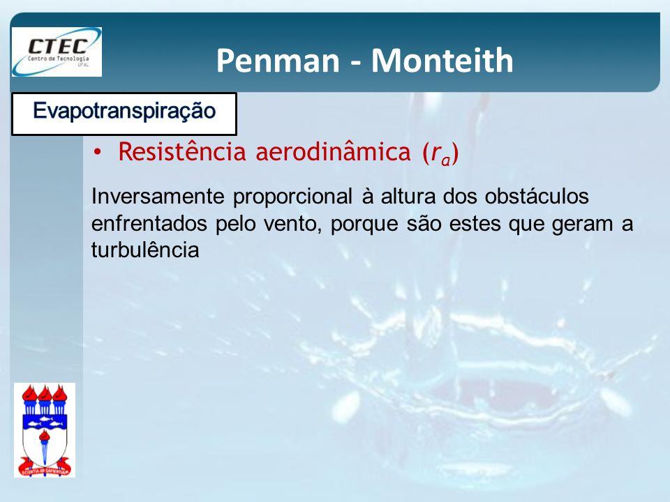 Penman - Monteith Resistência aerodinâmica (r a ) Inversamente proporcional à altura dos obstáculos enfrentados pelo vento, porque são estes que geram