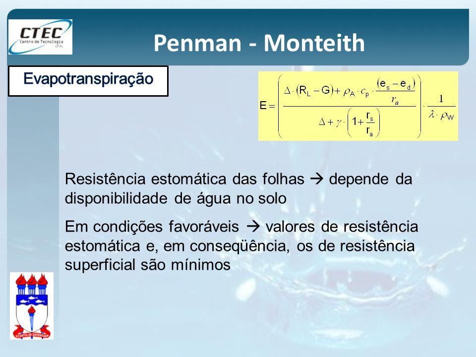 Penman - Monteith Resistência estomática das folhas depende da disponibilidade de água no solo Em condições favoráveis valores de resistência estomáti