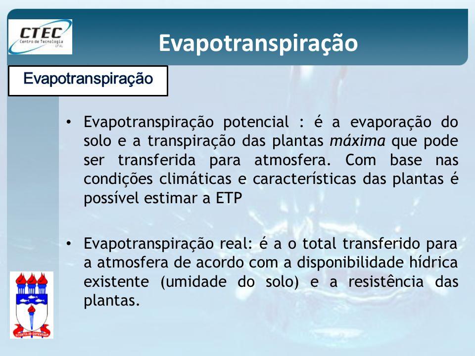 Evapotranspiração potencial : é a evaporação do solo e a transpiração das plantas máxima que pode ser transferida para atmosfera. Com base nas condiçõ