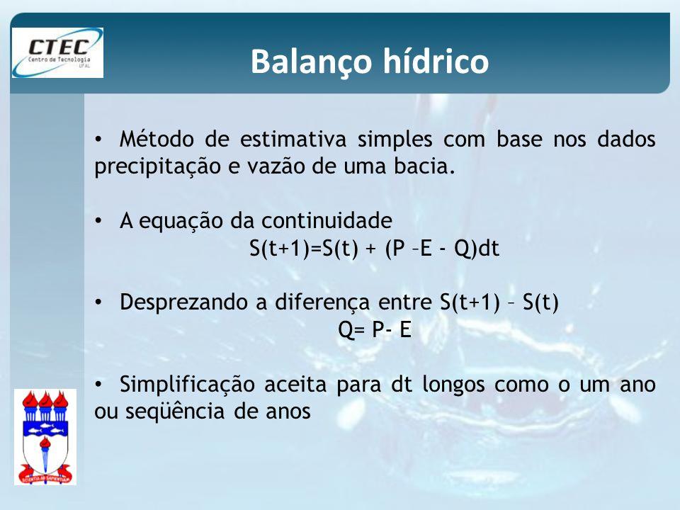 Método de estimativa simples com base nos dados precipitação e vazão de uma bacia. A equação da continuidade S(t+1)=S(t) + (P –E - Q)dt Desprezando a
