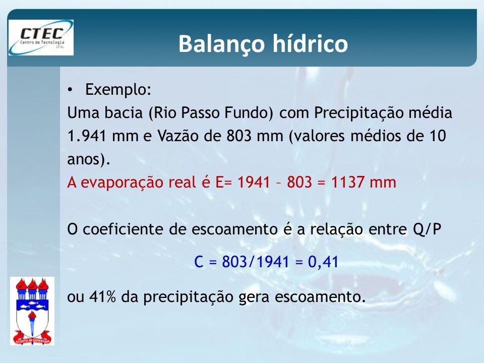 Exemplo: Uma bacia (Rio Passo Fundo) com Precipitação média 1.941 mm e Vazão de 803 mm (valores médios de 10 anos). A evaporação real é E= 1941 – 803