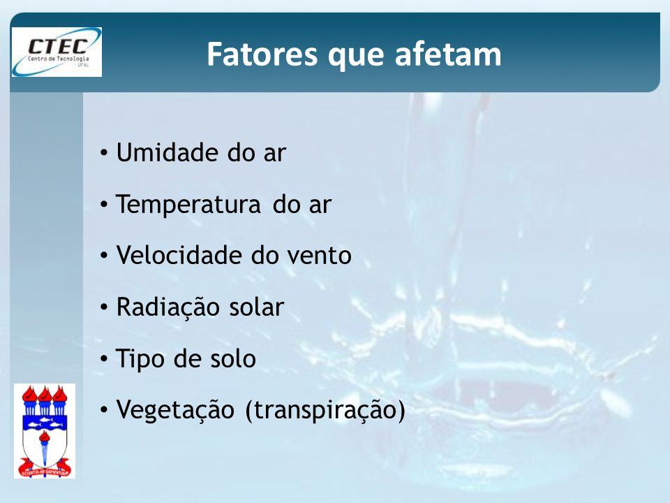 Umidade do ar Temperatura do ar Velocidade do vento Radiação solar Tipo de solo Vegetação (transpiração) Fatores que afetam