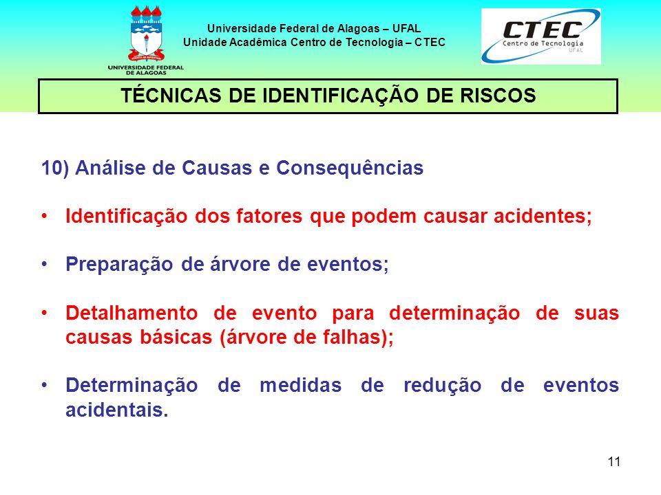 11 TÉCNICAS DE IDENTIFICAÇÃO DE RISCOS Universidade Federal de Alagoas – UFAL Unidade Acadêmica Centro de Tecnologia – CTEC 10) Análise de Causas e Co