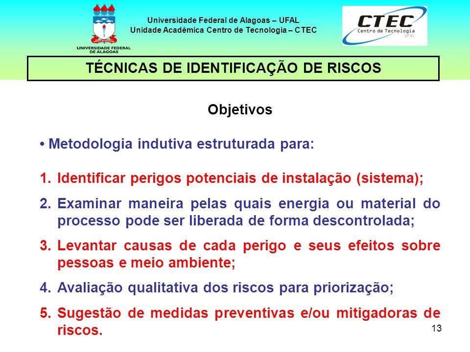 13 TÉCNICAS DE IDENTIFICAÇÃO DE RISCOS Universidade Federal de Alagoas – UFAL Unidade Acadêmica Centro de Tecnologia – CTEC Objetivos Metodologia indu