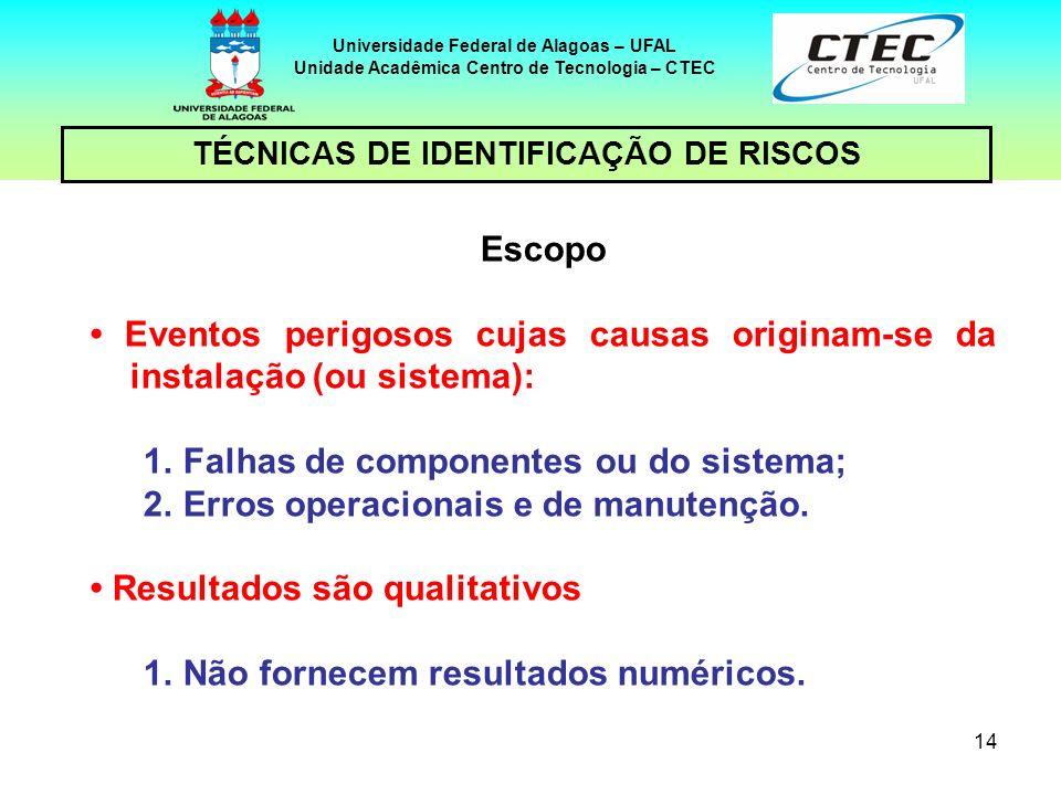14 TÉCNICAS DE IDENTIFICAÇÃO DE RISCOS Universidade Federal de Alagoas – UFAL Unidade Acadêmica Centro de Tecnologia – CTEC Escopo Eventos perigosos c
