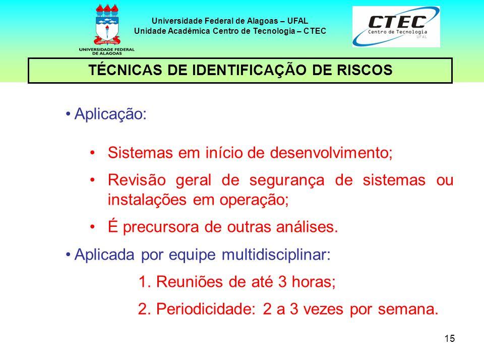 15 TÉCNICAS DE IDENTIFICAÇÃO DE RISCOS Universidade Federal de Alagoas – UFAL Unidade Acadêmica Centro de Tecnologia – CTEC Aplicação: Sistemas em iní