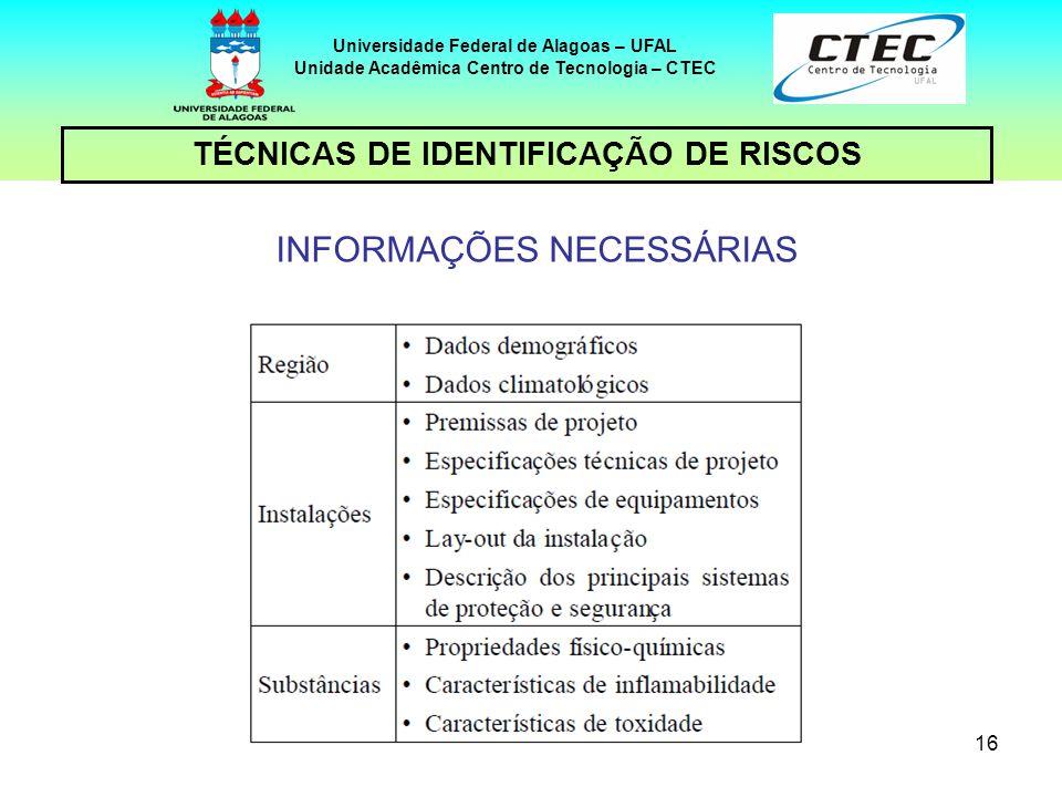 16 TÉCNICAS DE IDENTIFICAÇÃO DE RISCOS Universidade Federal de Alagoas – UFAL Unidade Acadêmica Centro de Tecnologia – CTEC INFORMAÇÕES NECESSÁRIAS