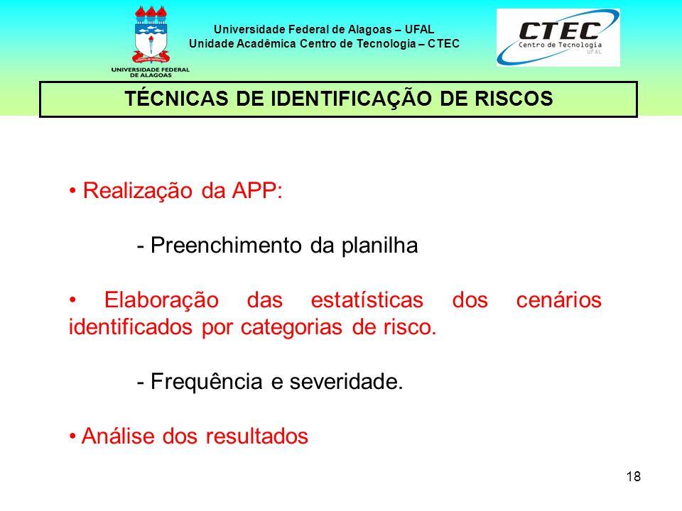 18 TÉCNICAS DE IDENTIFICAÇÃO DE RISCOS Universidade Federal de Alagoas – UFAL Unidade Acadêmica Centro de Tecnologia – CTEC Realização da APP: - Preen