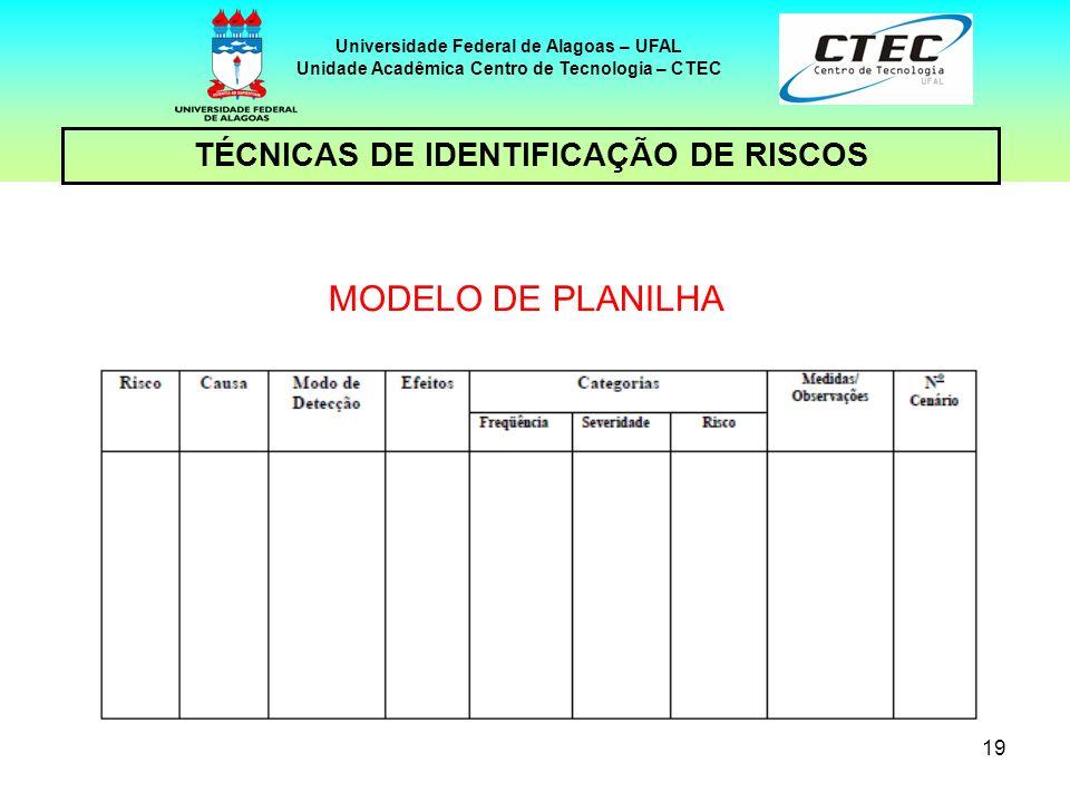 19 TÉCNICAS DE IDENTIFICAÇÃO DE RISCOS Universidade Federal de Alagoas – UFAL Unidade Acadêmica Centro de Tecnologia – CTEC MODELO DE PLANILHA