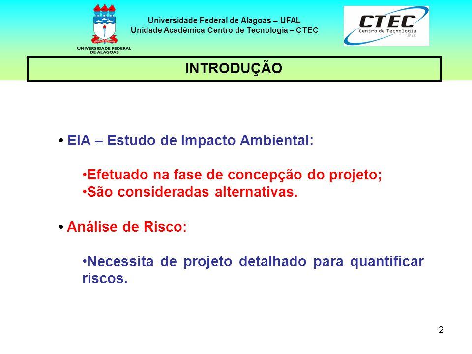 2 INTRODUÇÃO Universidade Federal de Alagoas – UFAL Unidade Acadêmica Centro de Tecnologia – CTEC EIA – Estudo de Impacto Ambiental: Efetuado na fase