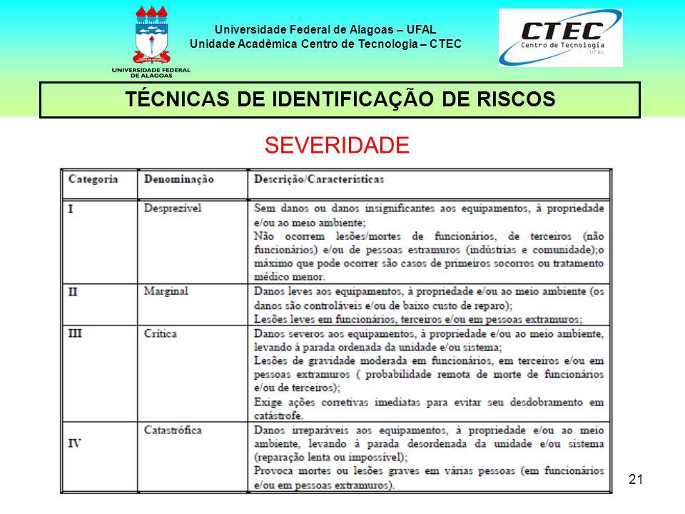 21 TÉCNICAS DE IDENTIFICAÇÃO DE RISCOS Universidade Federal de Alagoas – UFAL Unidade Acadêmica Centro de Tecnologia – CTEC SEVERIDADE