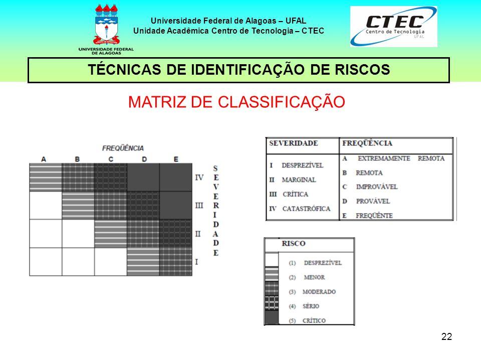 22 TÉCNICAS DE IDENTIFICAÇÃO DE RISCOS Universidade Federal de Alagoas – UFAL Unidade Acadêmica Centro de Tecnologia – CTEC MATRIZ DE CLASSIFICAÇÃO