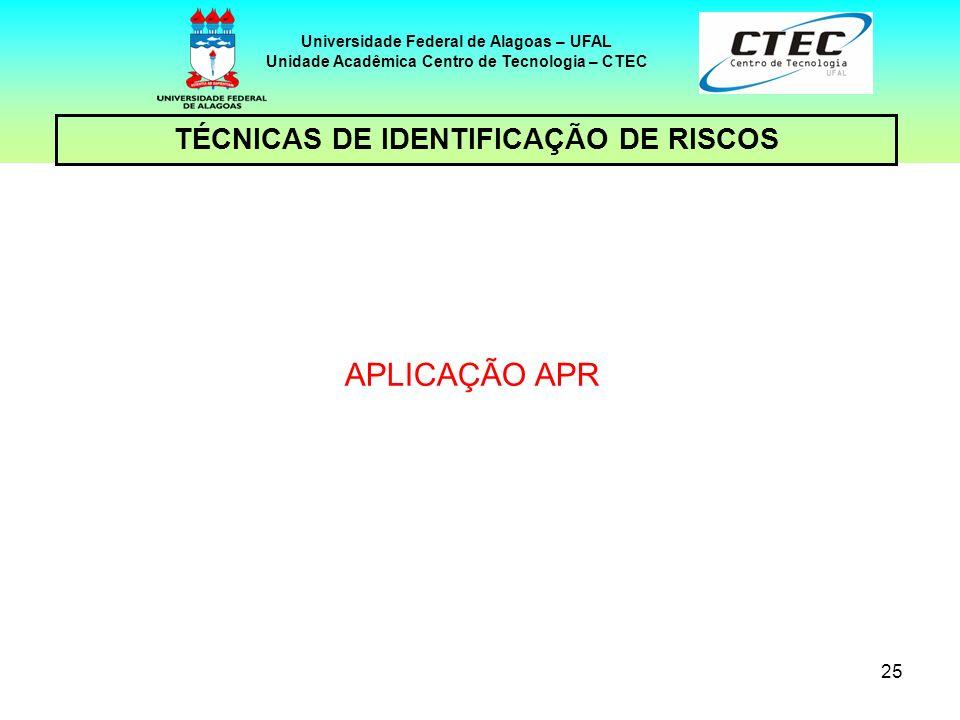 25 TÉCNICAS DE IDENTIFICAÇÃO DE RISCOS Universidade Federal de Alagoas – UFAL Unidade Acadêmica Centro de Tecnologia – CTEC APLICAÇÃO APR
