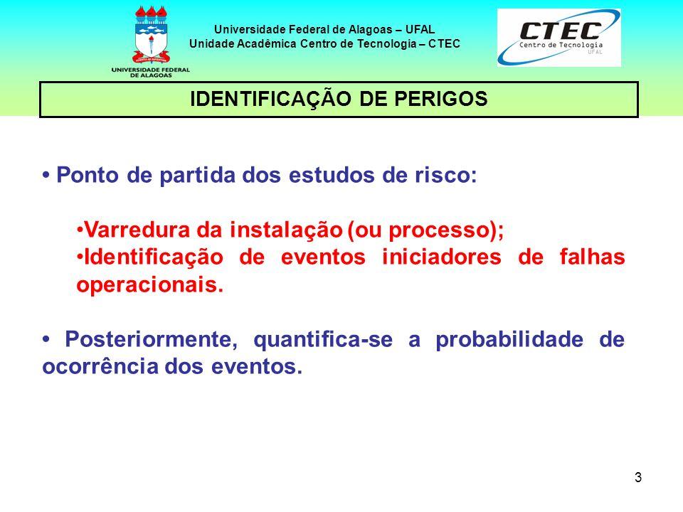 3 IDENTIFICAÇÃO DE PERIGOS Universidade Federal de Alagoas – UFAL Unidade Acadêmica Centro de Tecnologia – CTEC Ponto de partida dos estudos de risco: